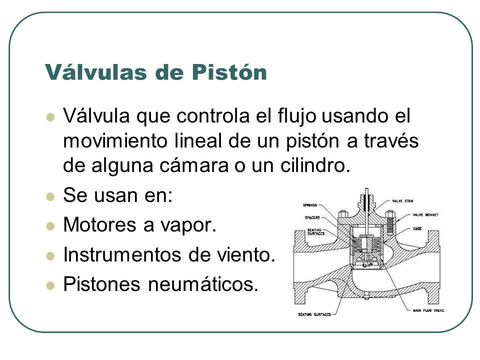 Válvulas de Pistón Válvula que controla el flujo usando el movimiento lineal de un pistón a través de alguna cámara o un cilindro.