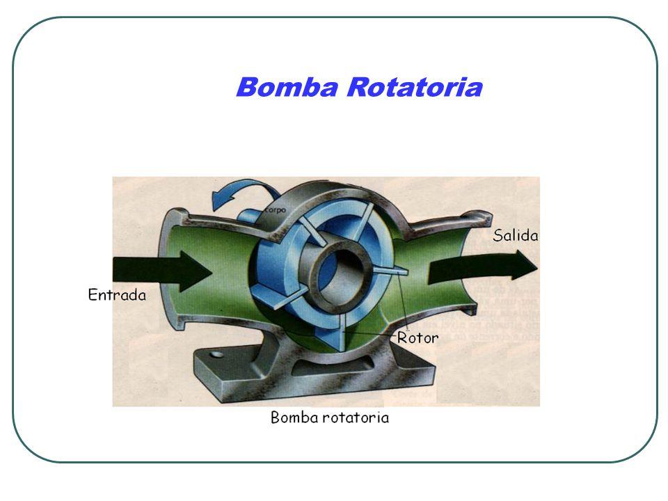 Bomba Rotatoria