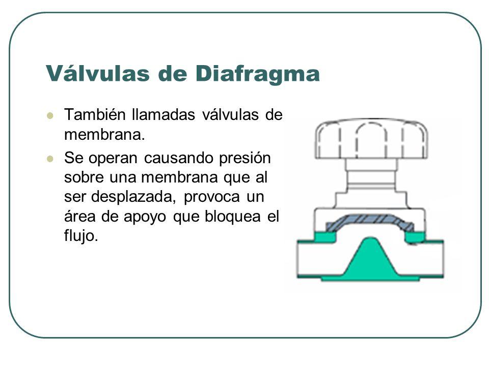 Válvulas de Diafragma También llamadas válvulas de membrana.