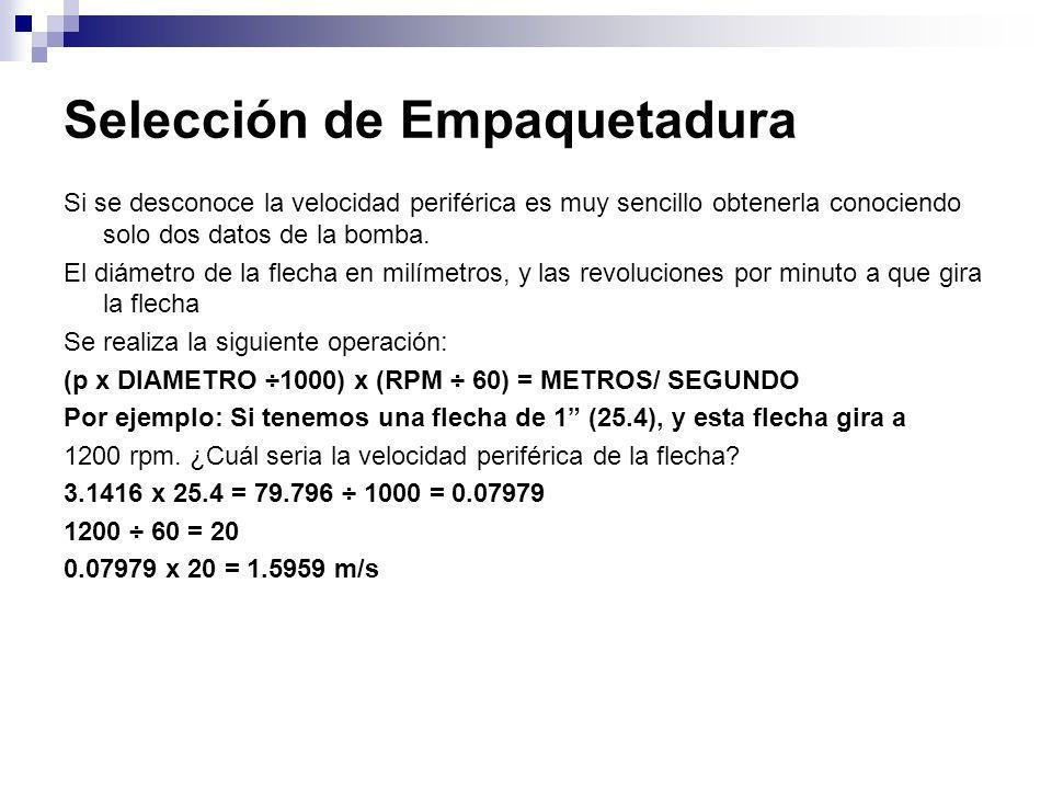 Selección de Empaquetadura