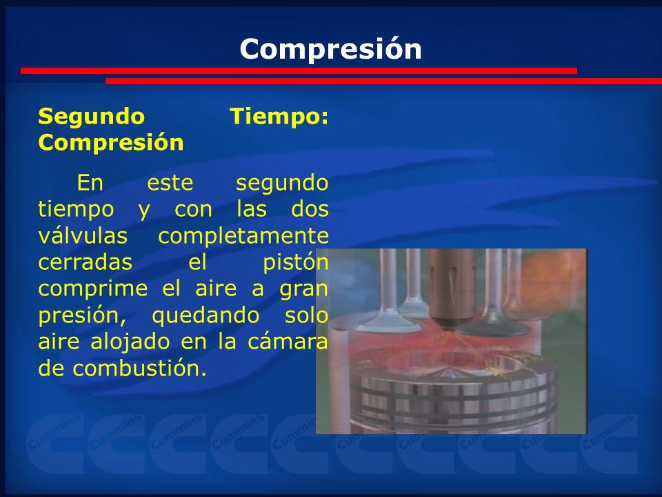 Compresión Segundo Tiempo: Compresión
