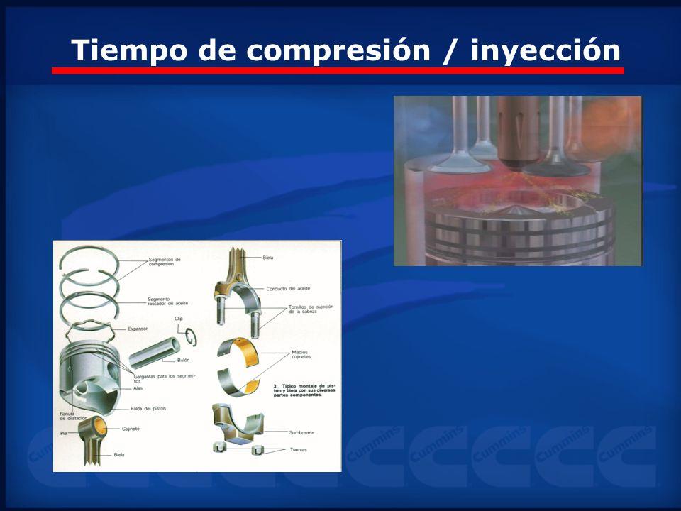 Tiempo de compresión / inyección