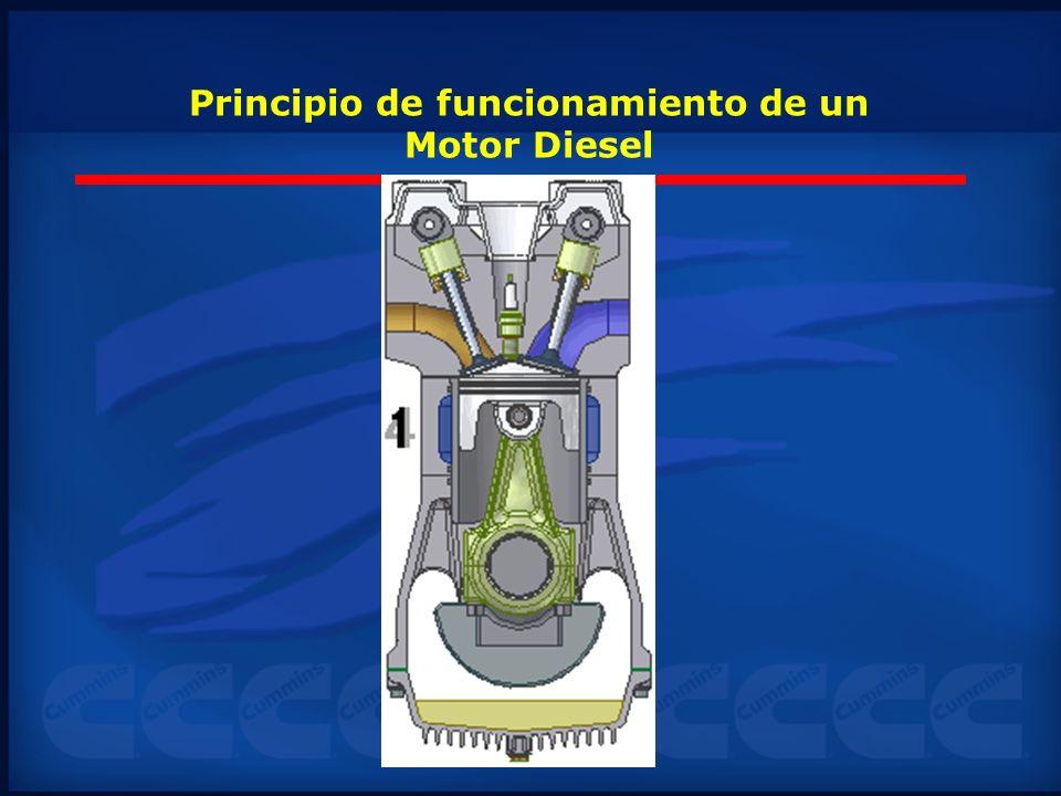 Principio de funcionamiento de un Motor Diesel