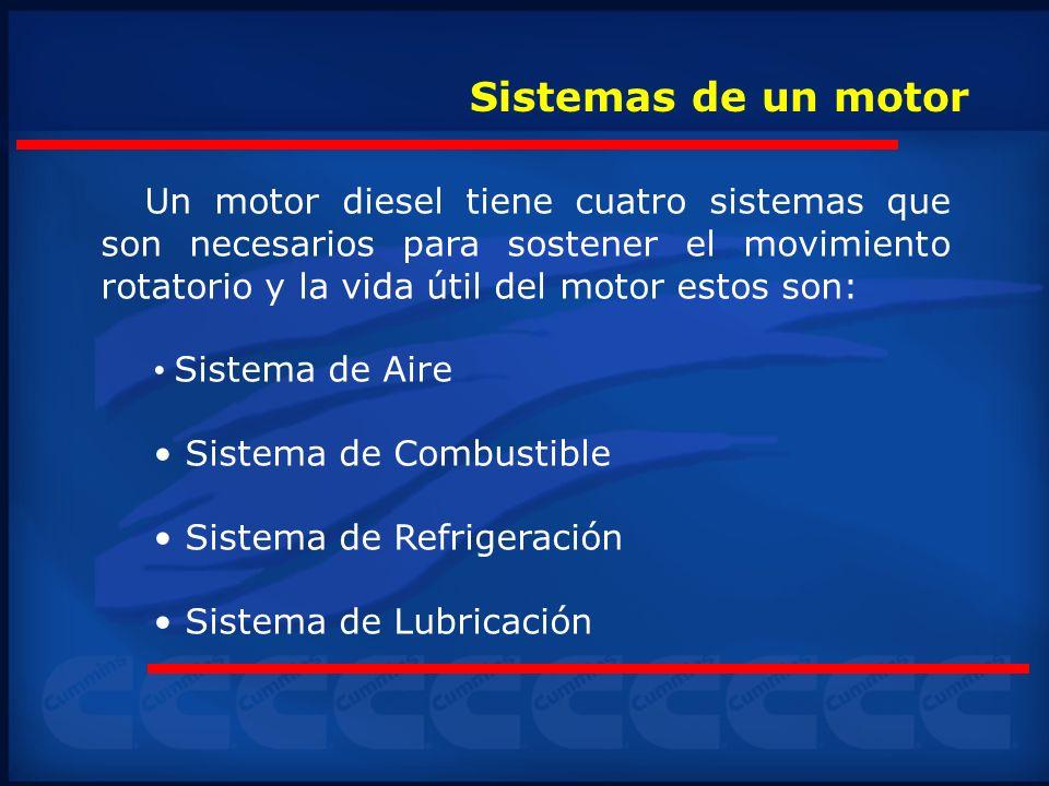 Sistemas de un motor