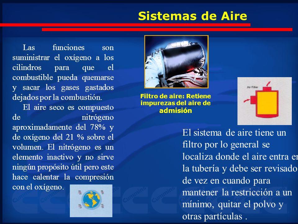 Filtro de aire: Retiene impurezas del aire de admisión