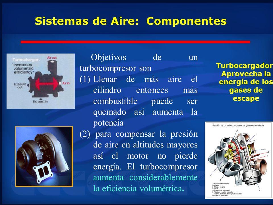 Turbocargador: Aprovecha la energía de los gases de escape