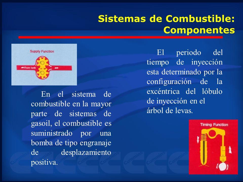 Sistemas de Combustible: Componentes