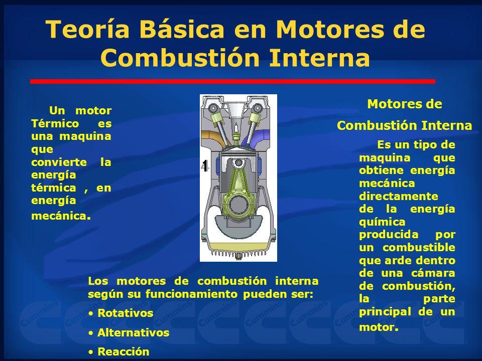 Teoría Básica en Motores de Combustión Interna