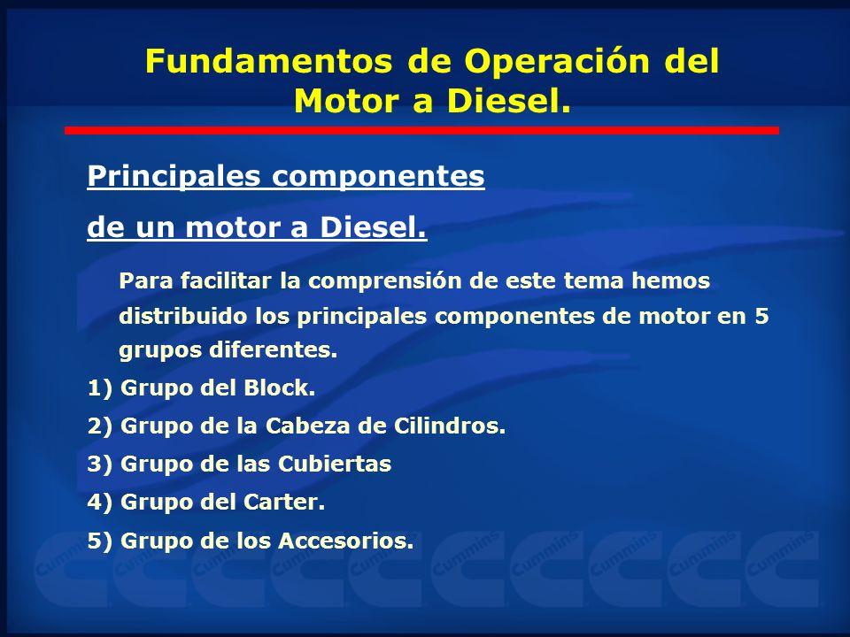 Fundamentos de Operación del Motor a Diesel.