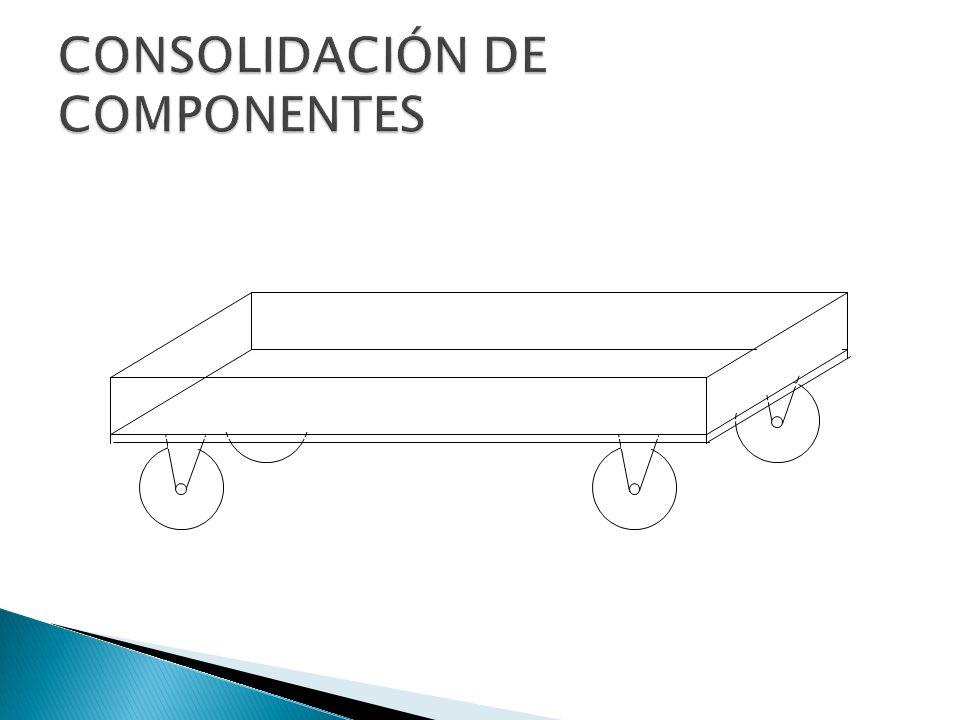 CONSOLIDACIÓN DE COMPONENTES