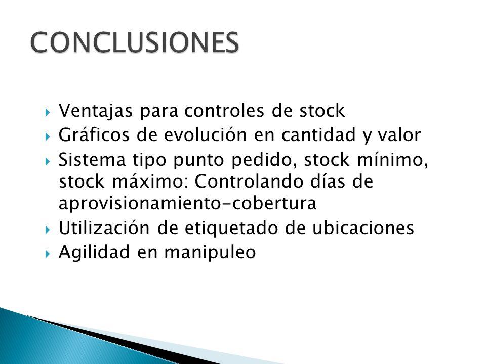 CONCLUSIONES Ventajas para controles de stock