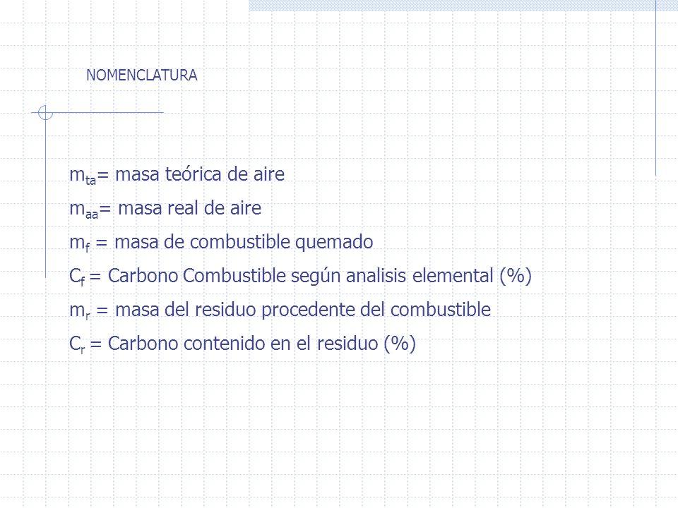 mta= masa teórica de aire maa= masa real de aire