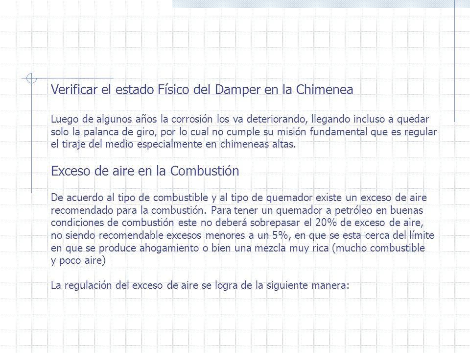Verificar el estado Físico del Damper en la Chimenea