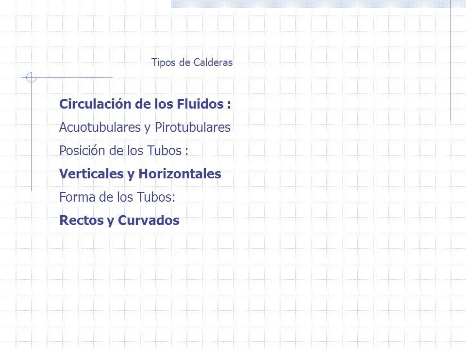 Circulación de los Fluidos : Acuotubulares y Pirotubulares