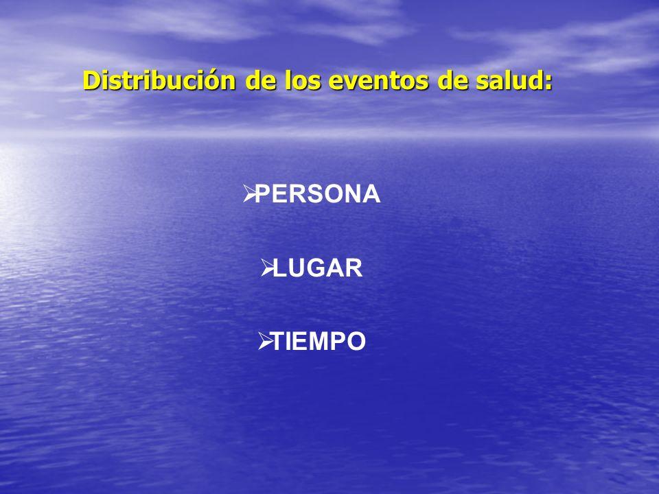 Distribución de los eventos de salud: