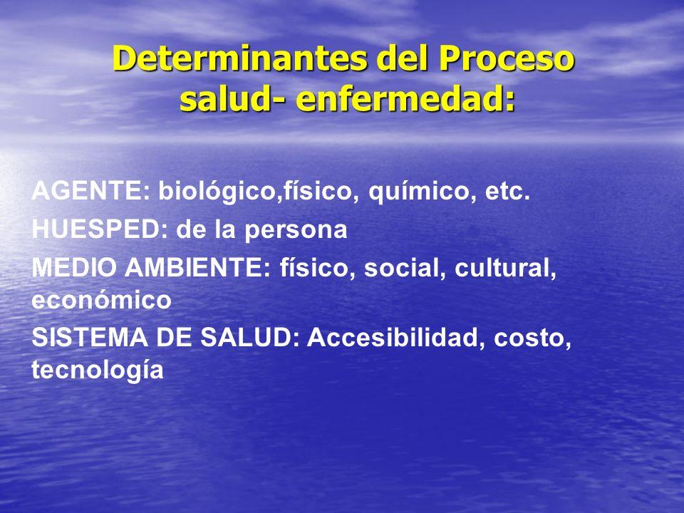 Determinantes del Proceso salud- enfermedad: