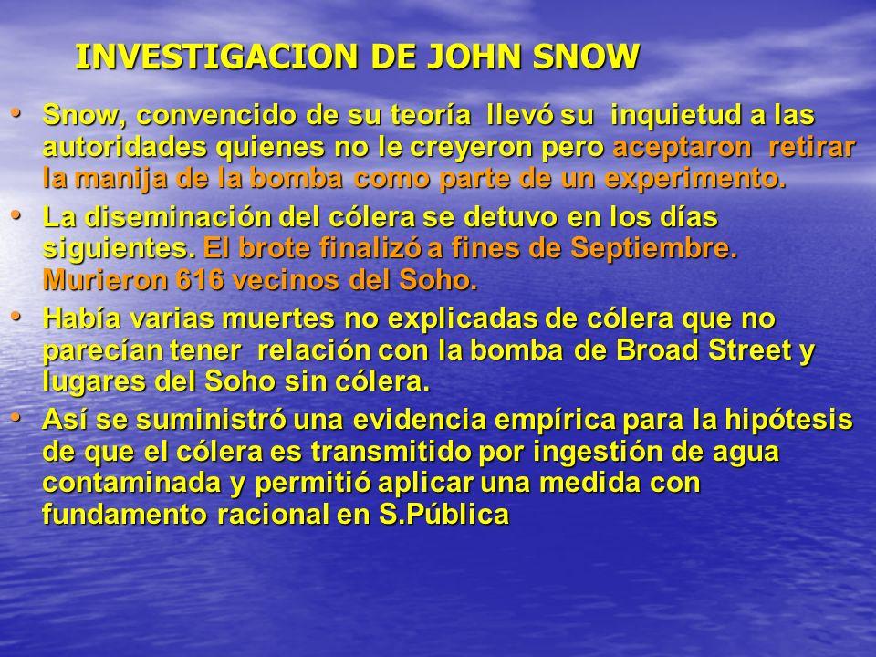 INVESTIGACION DE JOHN SNOW