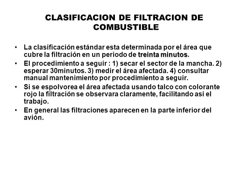 CLASIFICACION DE FILTRACION DE COMBUSTIBLE