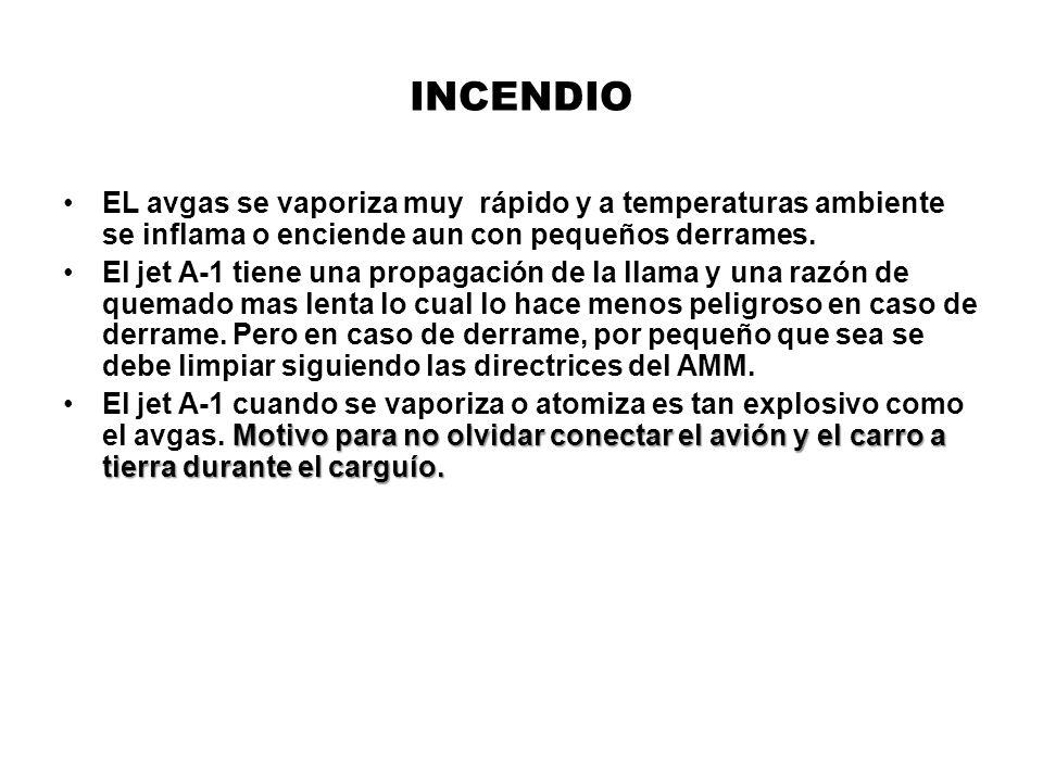 INCENDIO E L avgas se vaporiza muy rápido y a temperaturas ambiente se inflama o enciende aun con pequeños derrames.