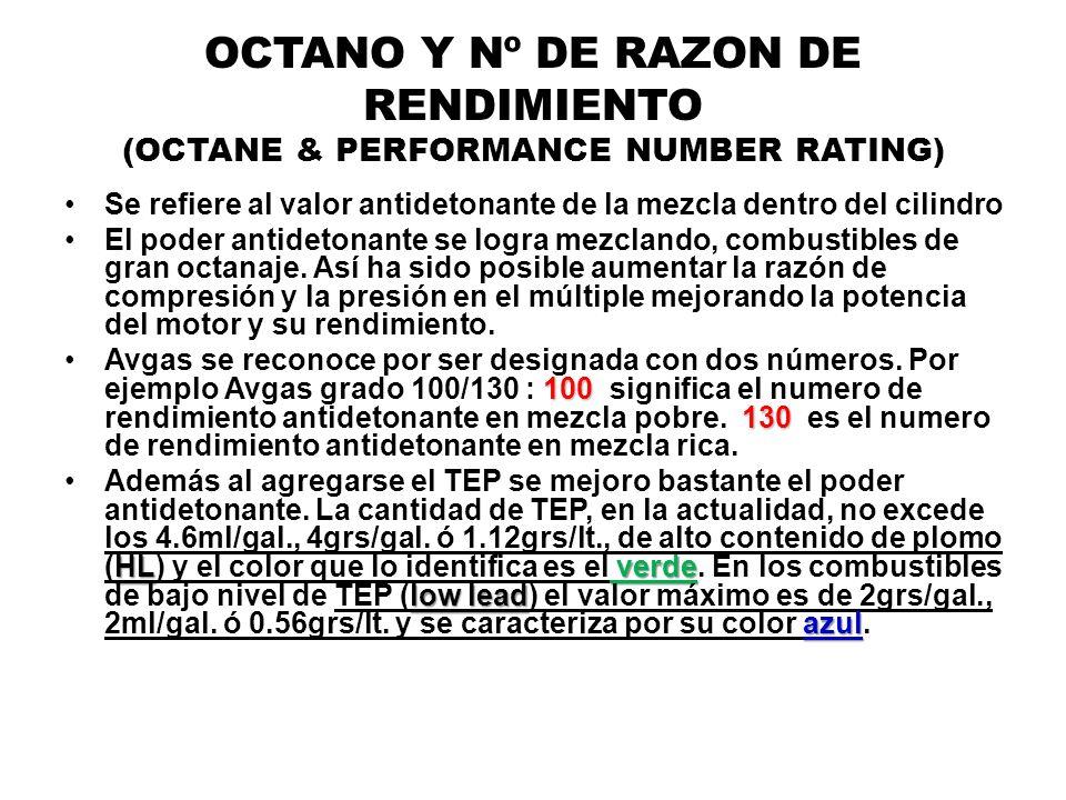 OCTANO Y Nº DE RAZON DE RENDIMIENTO (OCTANE & PERFORMANCE NUMBER RATING)