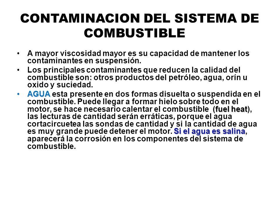 CONTAMINACION DEL SISTEMA DE COMBUSTIBLE