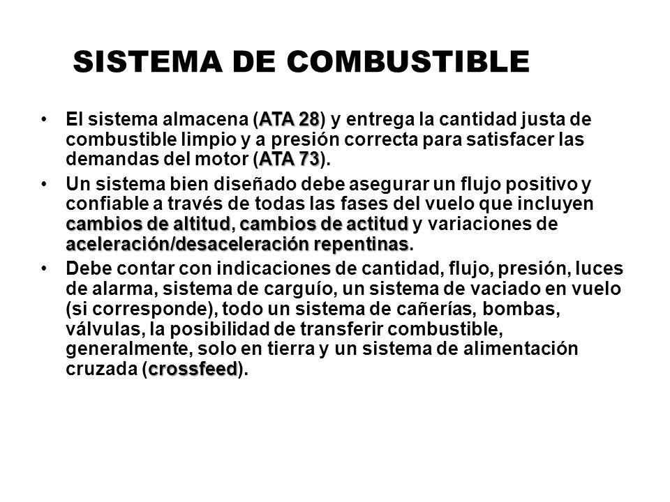 SISTEMA DE COMBUSTIBLE