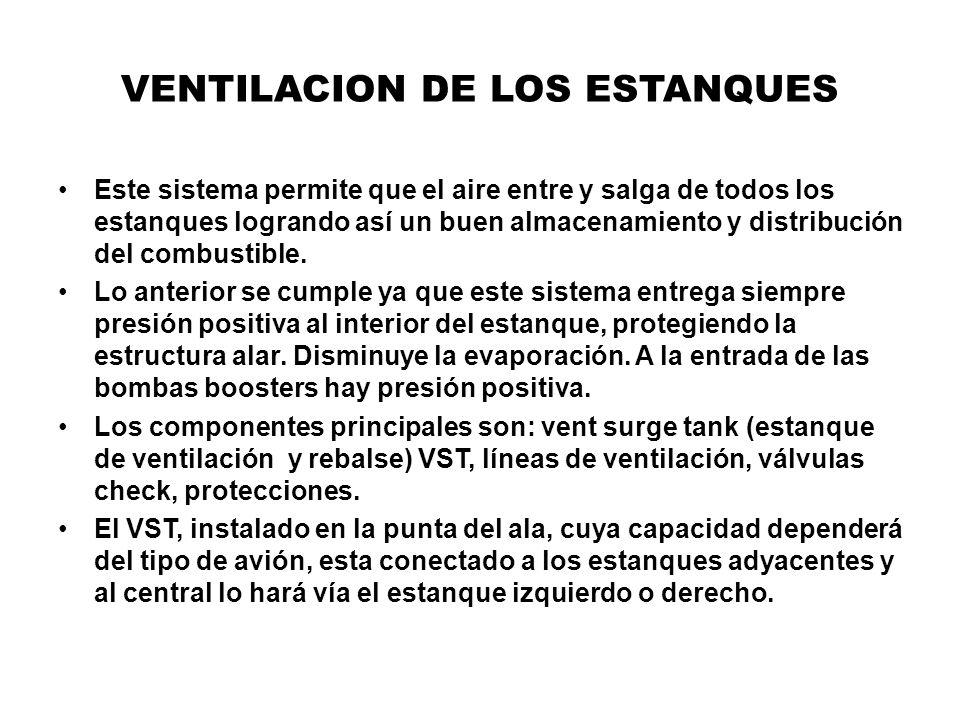 VENTILACION DE LOS ESTANQUES