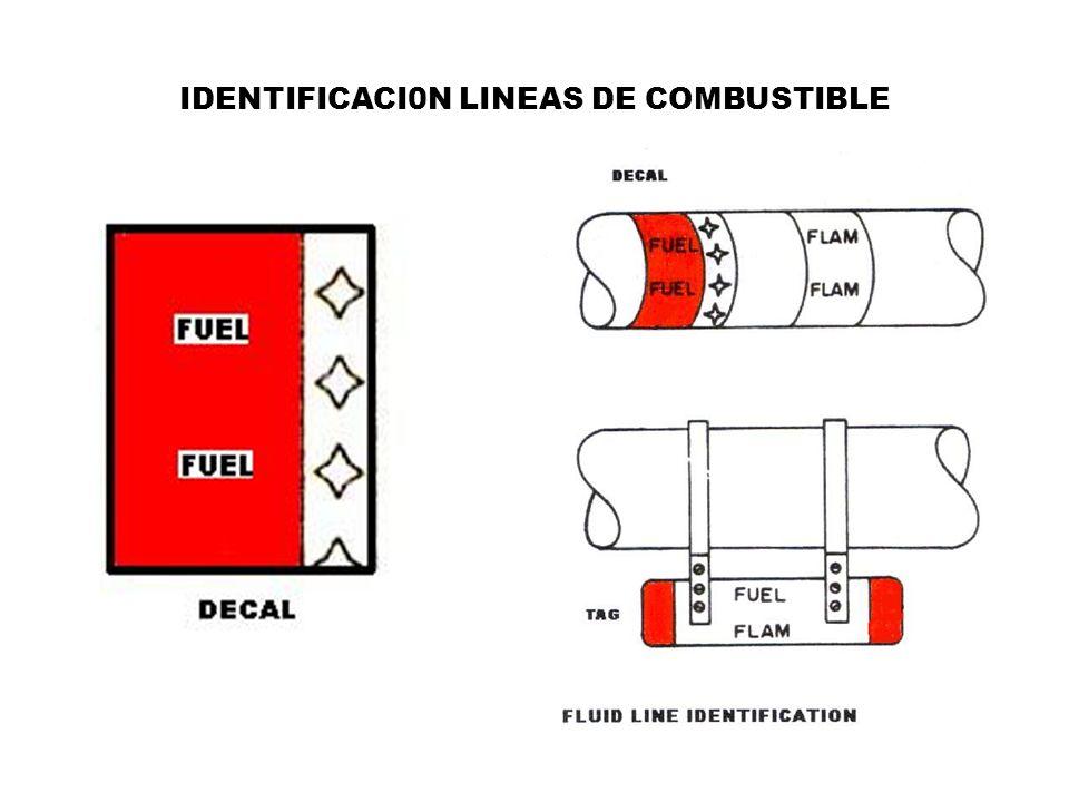IDENTIFICACI0N LINEAS DE COMBUSTIBLE