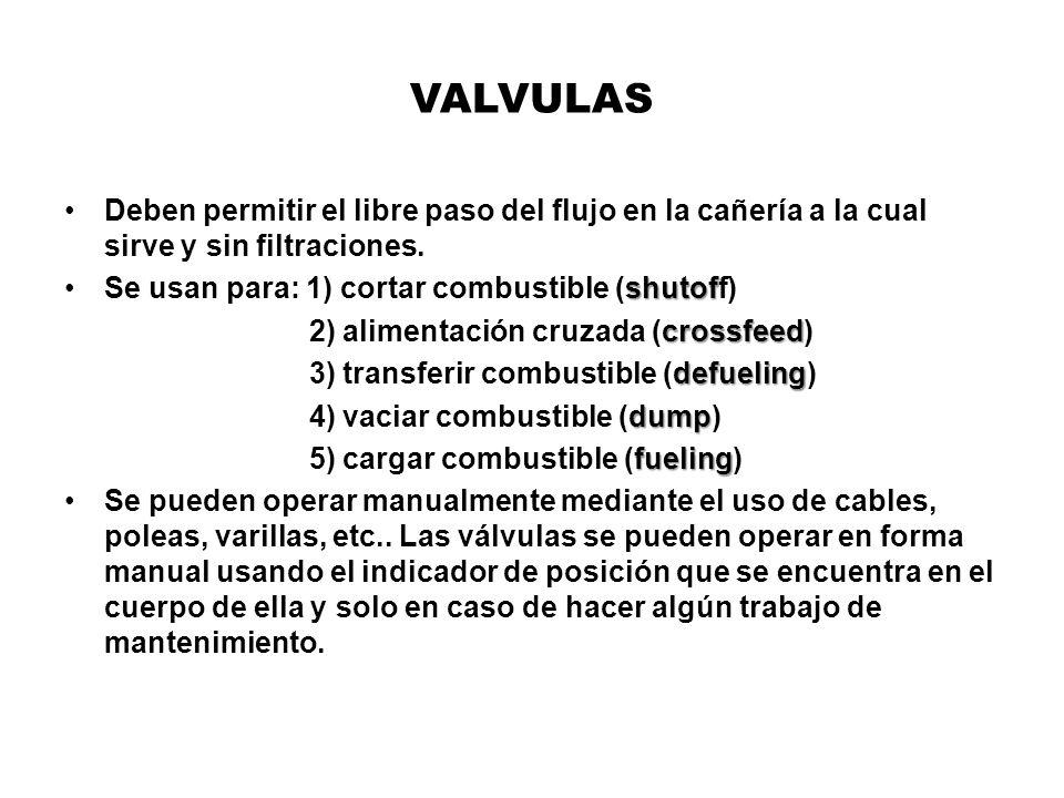 VALVULAS Deben permitir el libre paso del flujo en la cañería a la cual sirve y sin filtraciones. Se usan para: 1) cortar combustible (shutoff)
