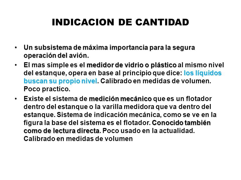 INDICACION DE CANTIDAD