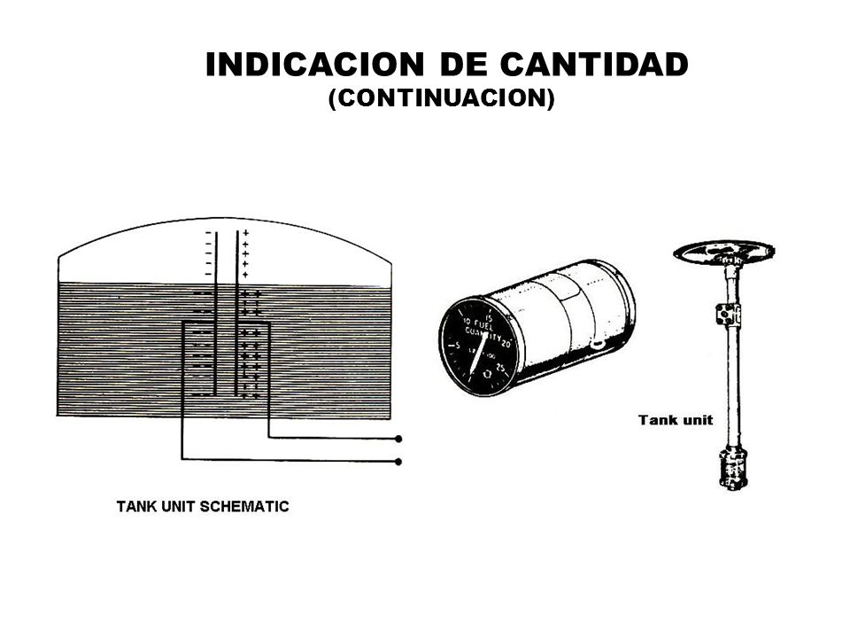 INDICACION DE CANTIDAD (CONTINUACION)