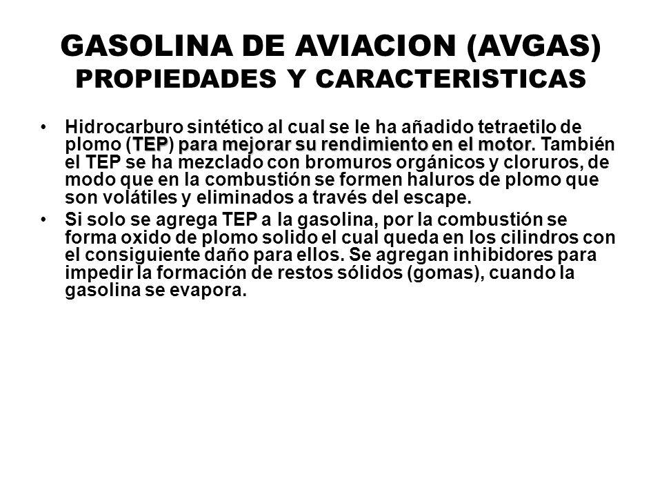 GASOLINA DE AVIACION (AVGAS) PROPIEDADES Y CARACTERISTICAS