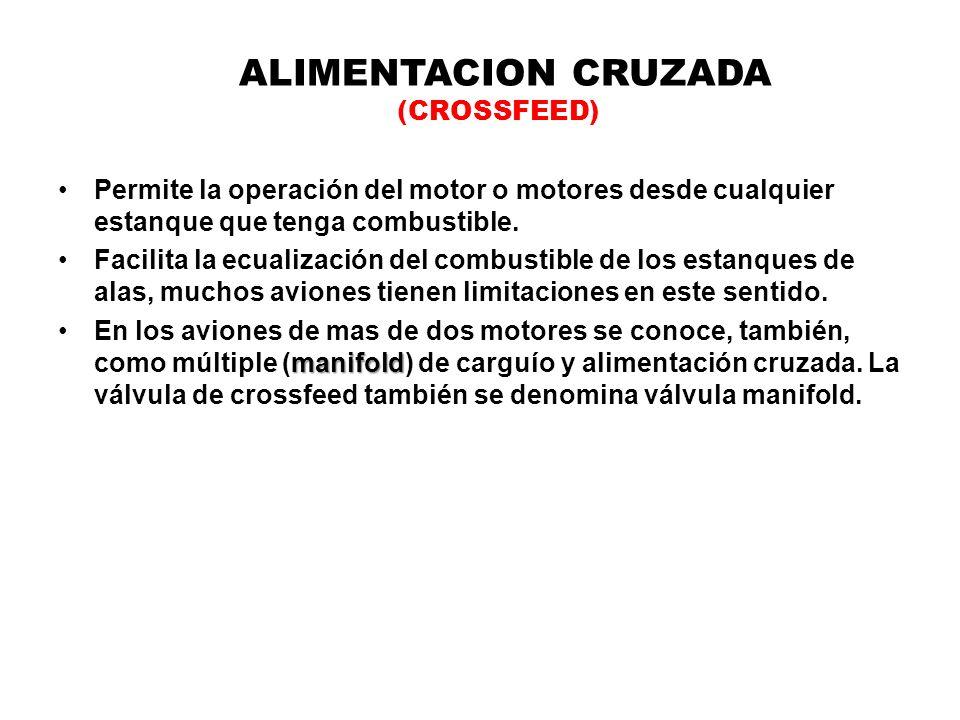 ALIMENTACION CRUZADA (CROSSFEED)