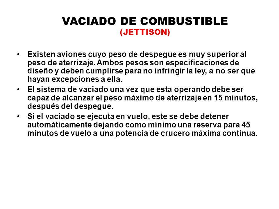 VACIADO DE COMBUSTIBLE (JETTISON)