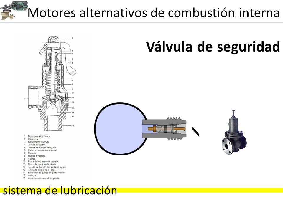 sistema de lubricación