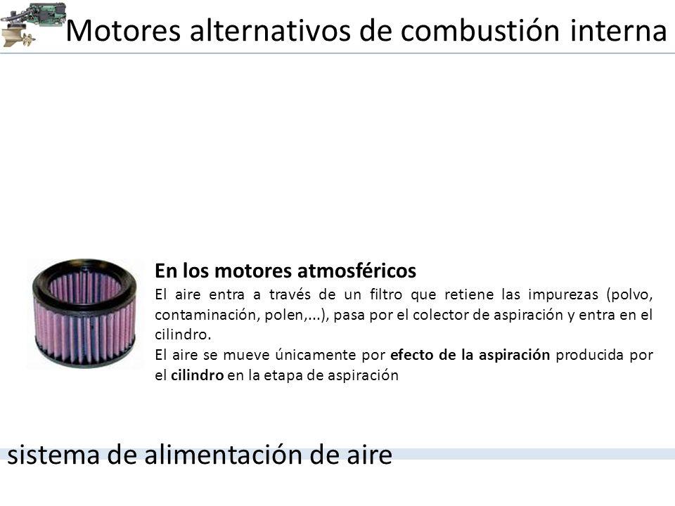 sistema de alimentación de aire