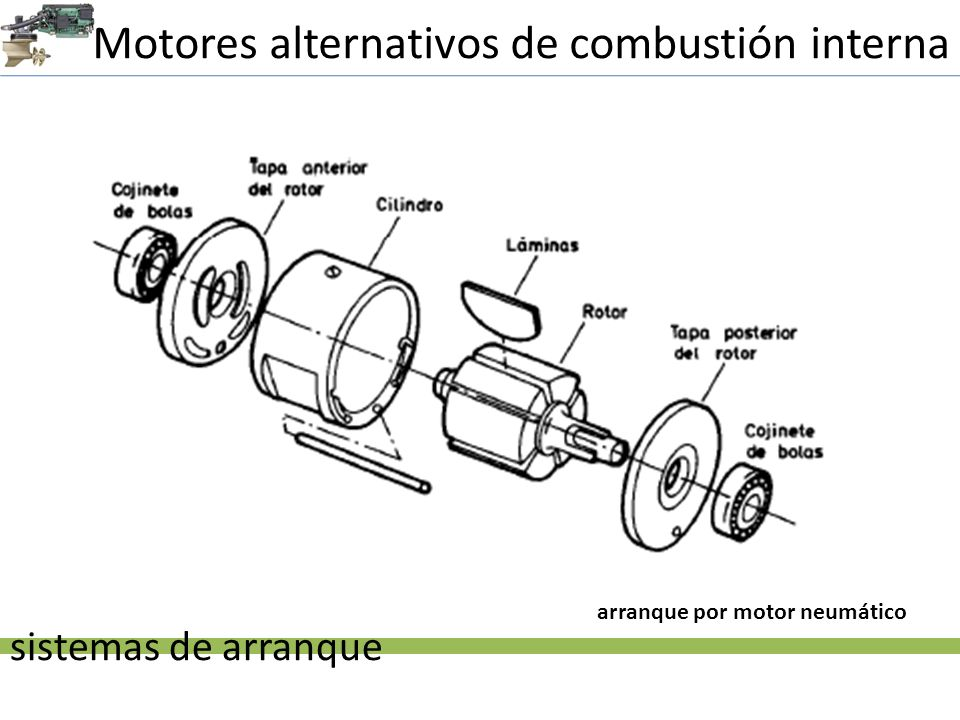 Motores alternativos de combustión interna