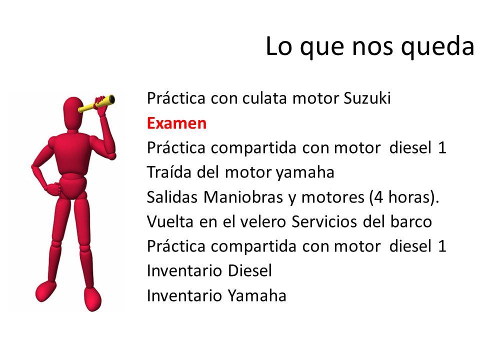 Lo que nos queda Práctica con culata motor Suzuki Examen
