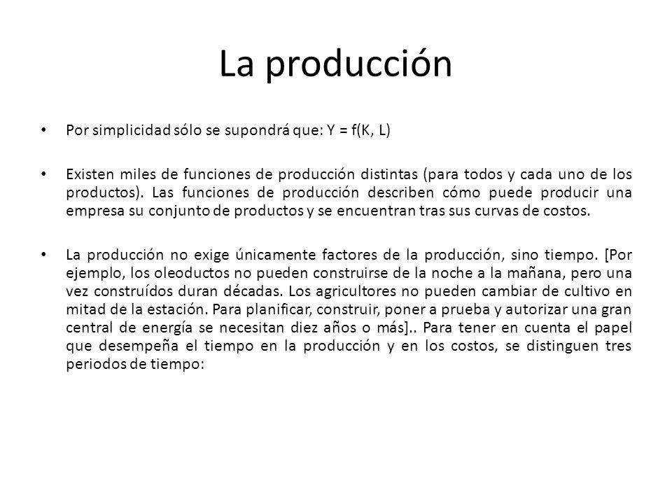 La producción Por simplicidad sólo se supondrá que: Y = f(K, L)