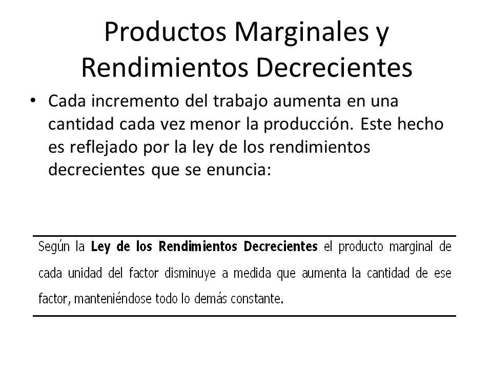 Productos Marginales y Rendimientos Decrecientes