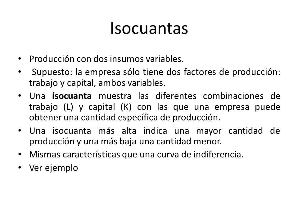 Isocuantas Producción con dos insumos variables.