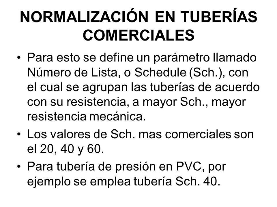 NORMALIZACIÓN EN TUBERÍAS COMERCIALES