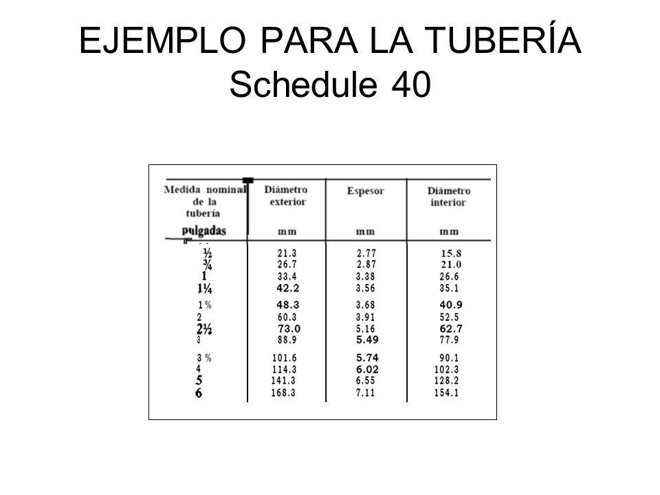EJEMPLO PARA LA TUBERÍA Schedule 40