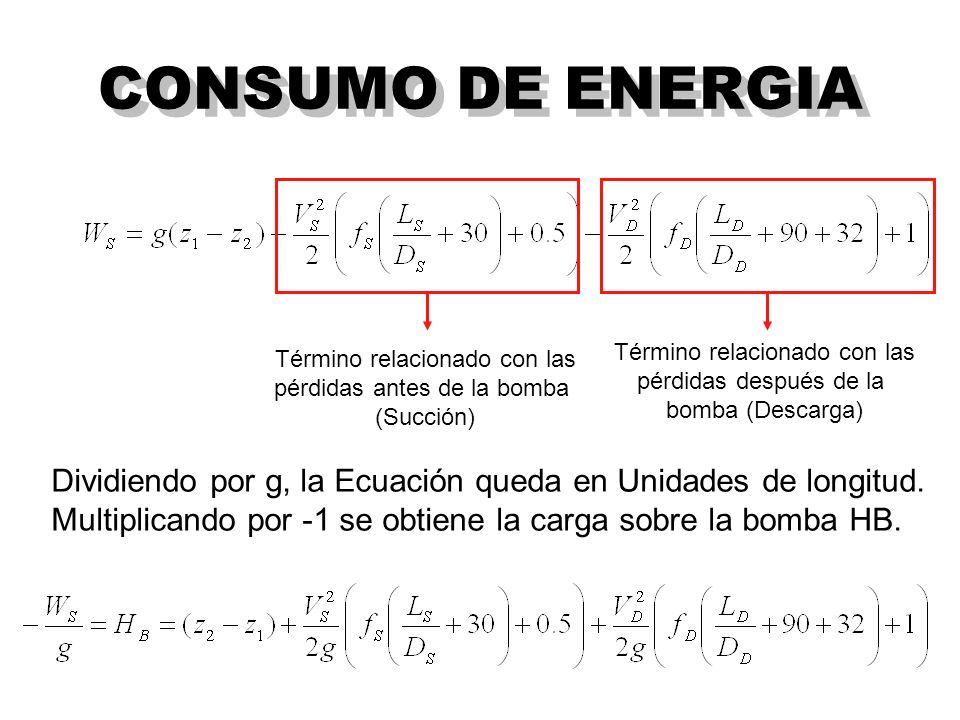 CONSUMO DE ENERGIA Término relacionado con las. pérdidas antes de la bomba. (Succión) Término relacionado con las.