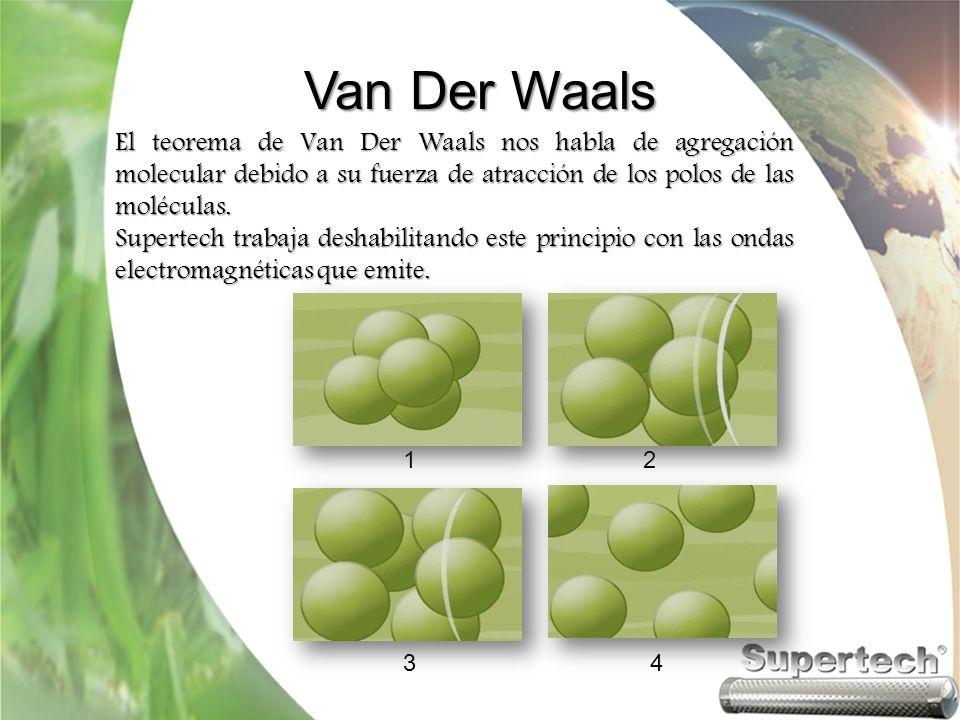 Van Der Waals El teorema de Van Der Waals nos habla de agregación molecular debido a su fuerza de atracción de los polos de las moléculas.