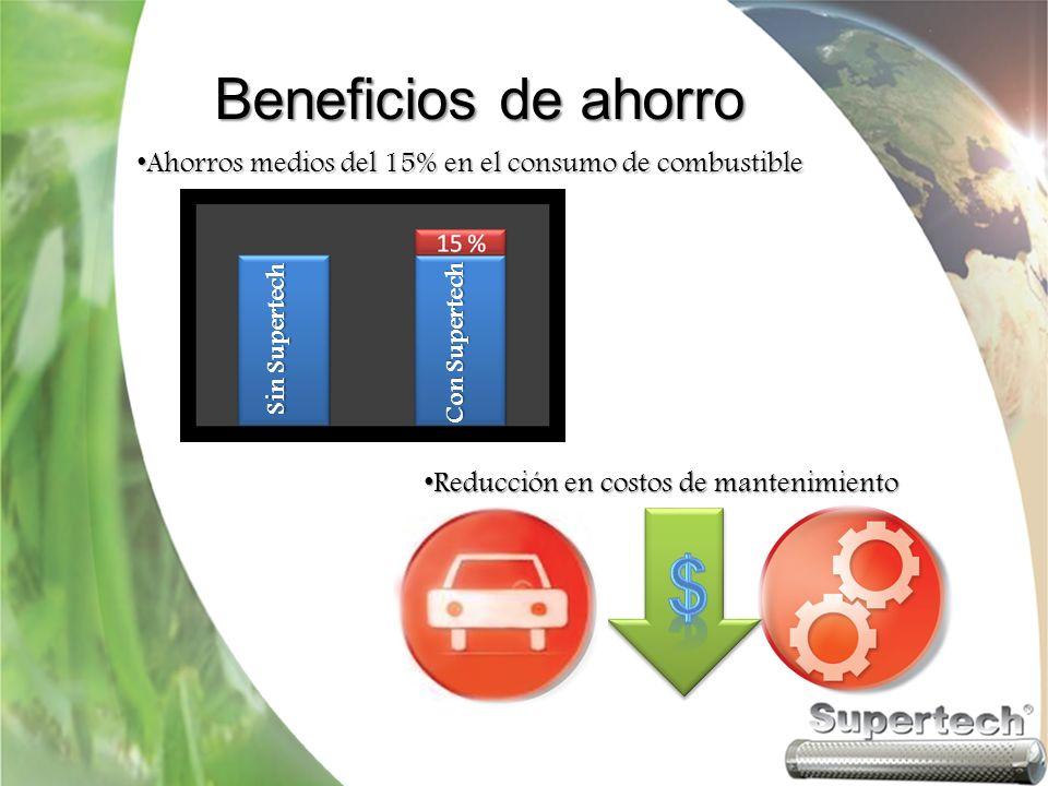 Beneficios de ahorro Ahorros medios del 15% en el consumo de combustible. Sin Supertech. Con Supertech.