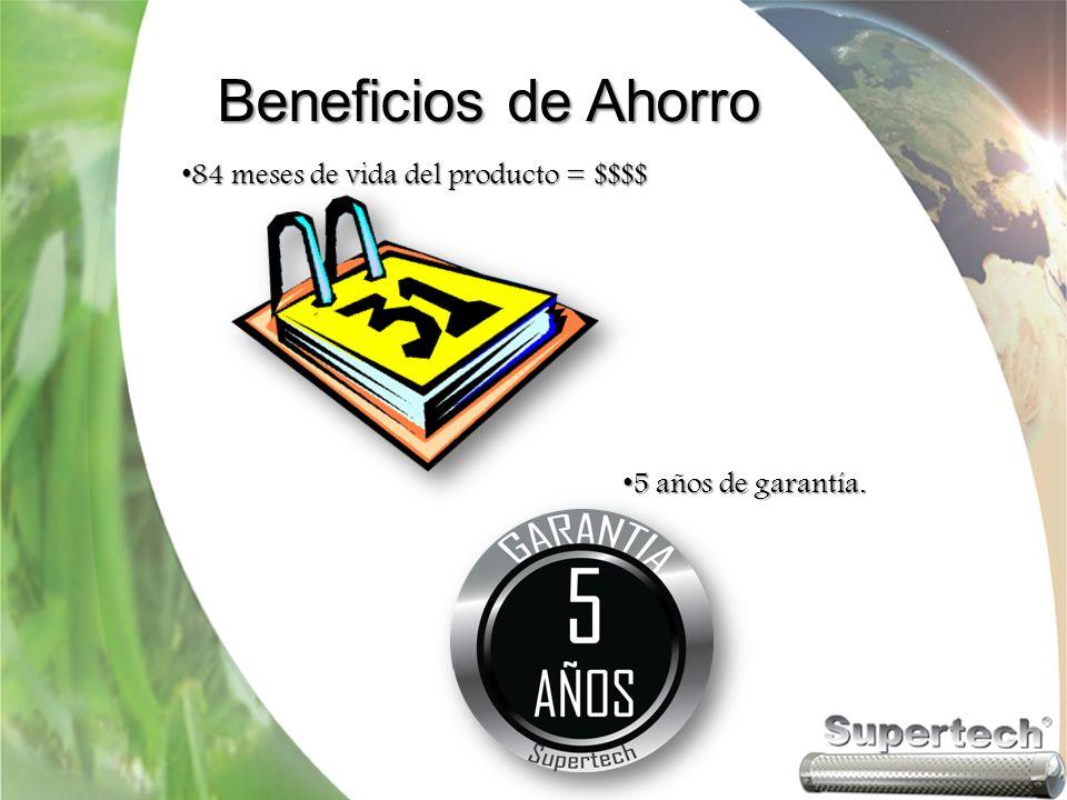 Beneficios de Ahorro 84 meses de vida del producto = $$$$