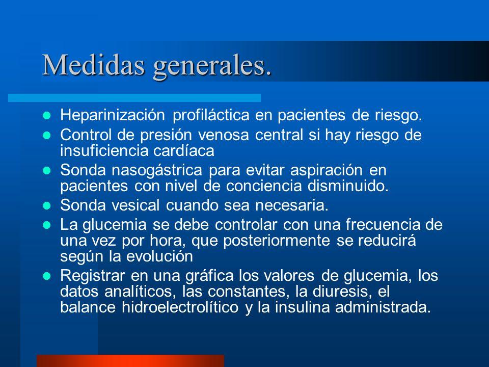 Medidas generales. Heparinización profiláctica en pacientes de riesgo.