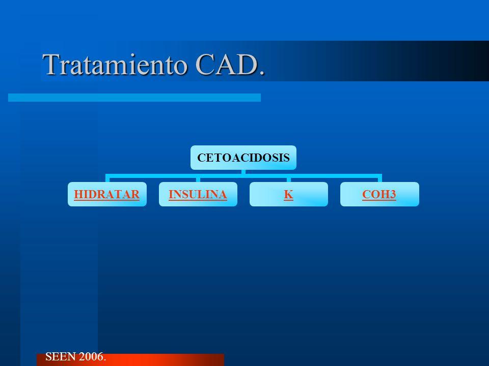 Tratamiento CAD. SEEN 2006.