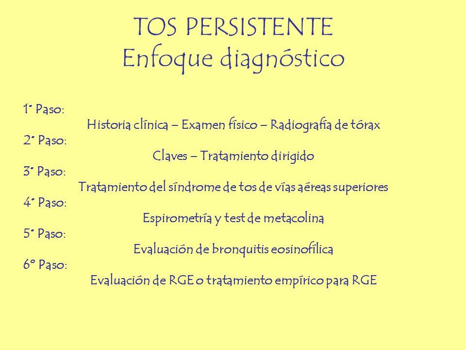 TOS PERSISTENTE Enfoque diagnóstico